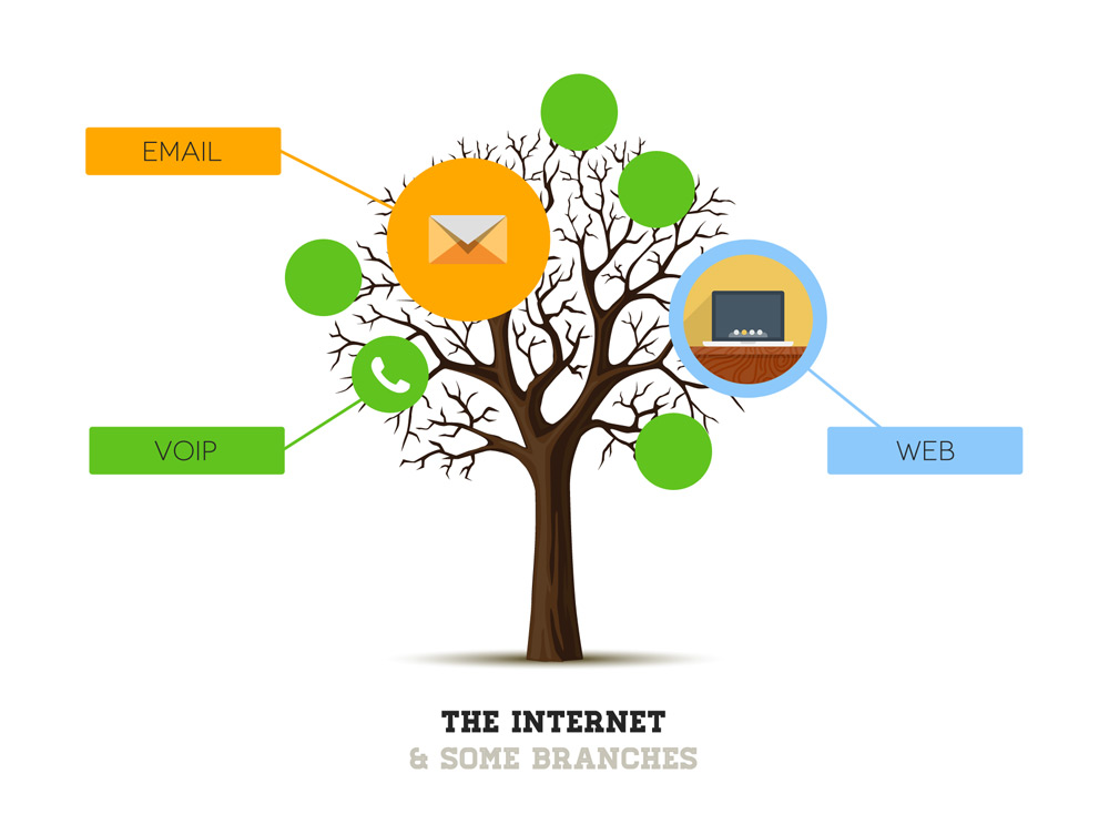 The-internet-tree-and-some-branches