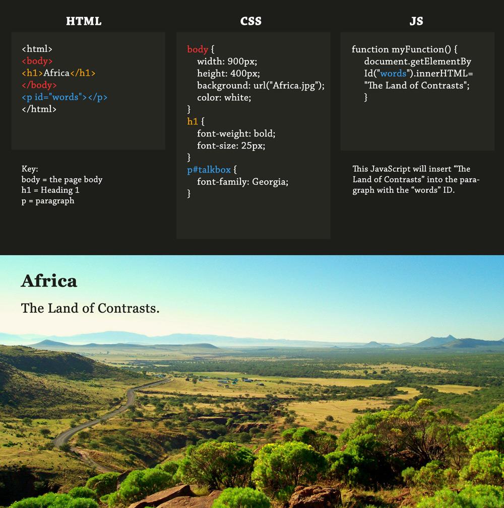 HTML,-CSS-&-JavaScript-examples